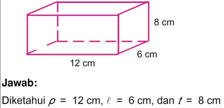 Kubus Dan Balok Matematika Kelas 5 Sd