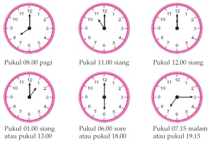 Pengukuran Waktu Jam Analog Matematika Kelas 5 Sd