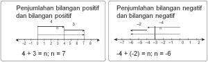 Penjumlahan 1